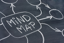mind-map-coaching-preview-9014224.jpg